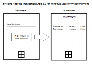 Bitcoin Address Transaction App 1.0